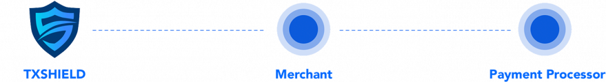 Integrated into Merchant